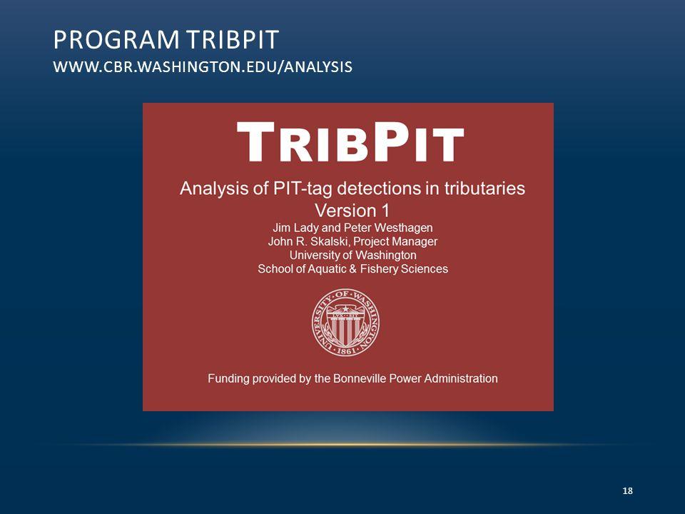 PROGRAM TRIBPIT WWW.CBR.WASHINGTON.EDU/ANALYSIS 18