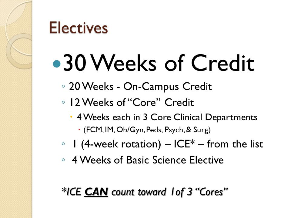 Electives 30 Weeks of Credit ◦ 20 Weeks - On-Campus Credit ◦ 12 Weeks of Core Credit  4 Weeks each in 3 Core Clinical Departments  (FCM, IM, Ob/Gyn, Peds, Psych, & Surg) ◦ 1 (4-week rotation) – ICE* – from the list ◦ 4 Weeks of Basic Science Elective *ICE CAN count toward 1of 3 Cores
