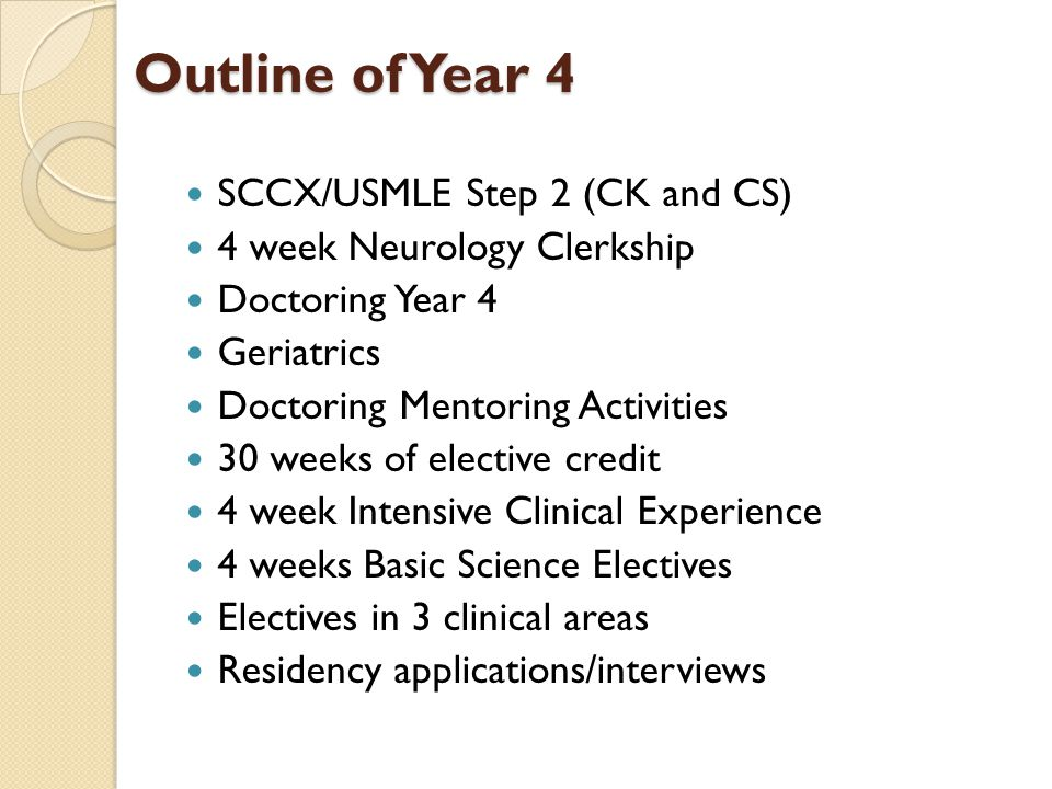 Outline of Year 4 SCCX/USMLE Step 2 (CK and CS) 4 week Neurology Clerkship Doctoring Year 4 Geriatrics Doctoring Mentoring Activities 30 weeks of elective credit 4 week Intensive Clinical Experience 4 weeks Basic Science Electives Electives in 3 clinical areas Residency applications/interviews