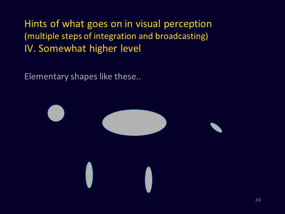 Hints of what goes on in visual perception (multiple steps of integration and broadcasting) IV. Somewhat higher level Elementary shapes like these.. 3