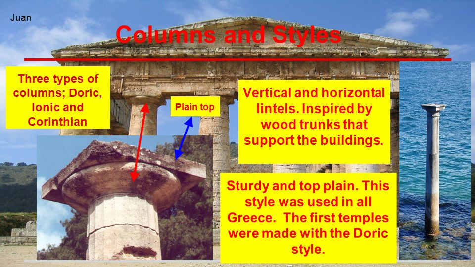Columns and Styles Three types of columns; Doric, Ionic and Corinthian Sturdy and top plain. This style was used in all Greece. The first temples were