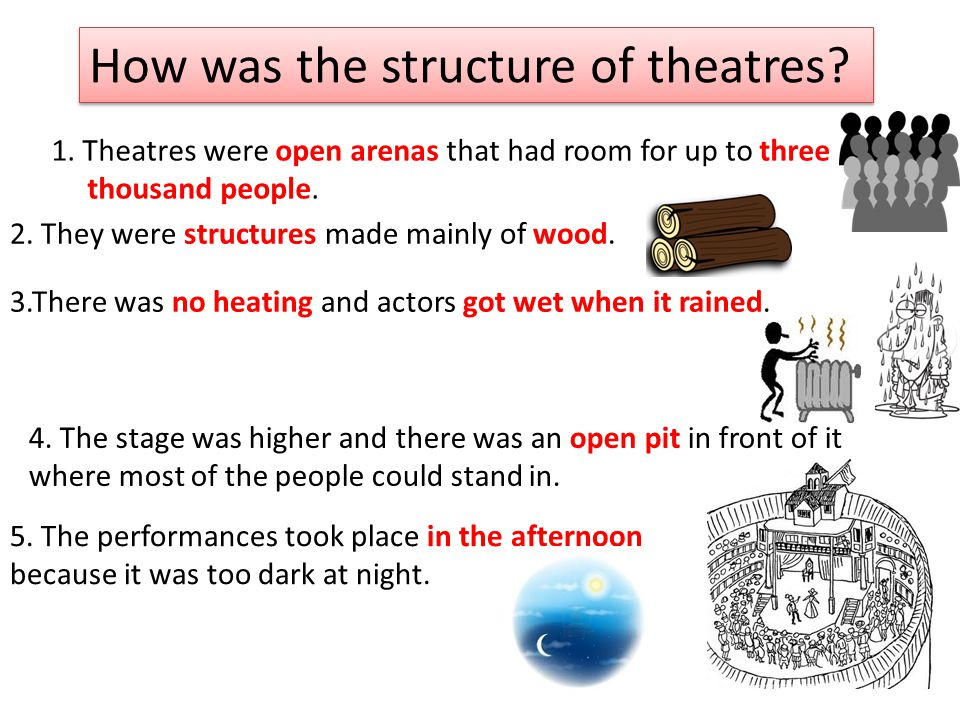 1. Theatres were open arenas that had room for up to three thousand people. How was the structure of theatres? 2. They were structures made mainly of