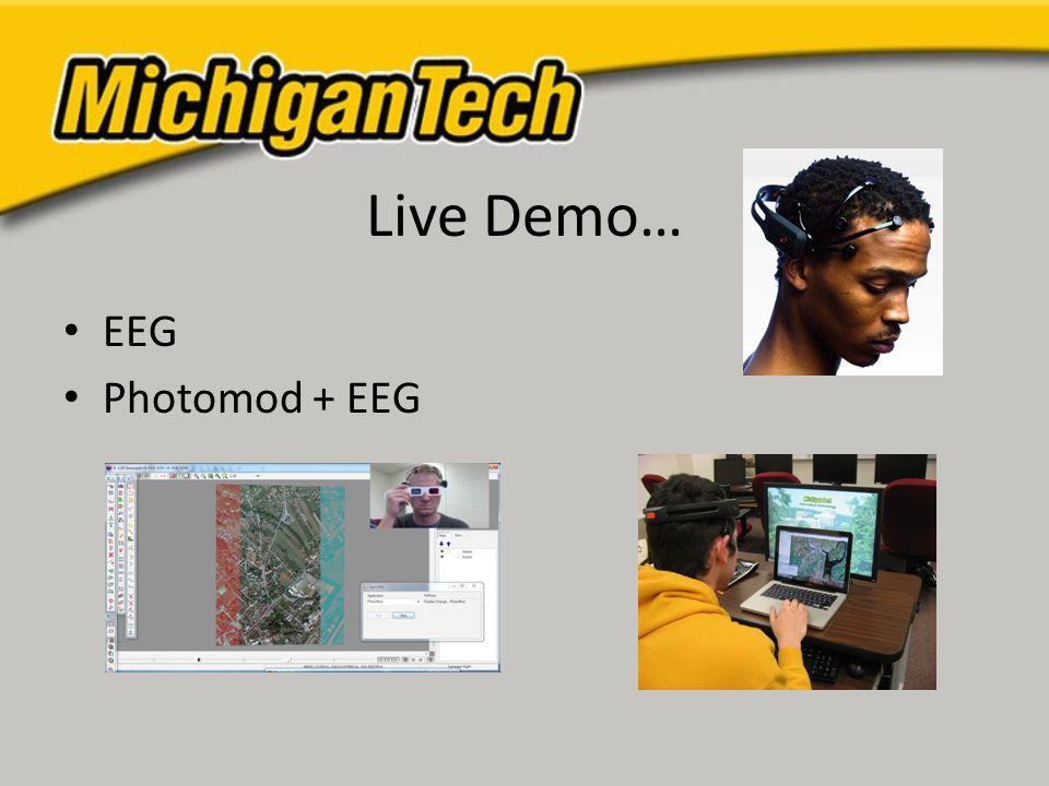 Live Demo… EEG Photomod + EEG