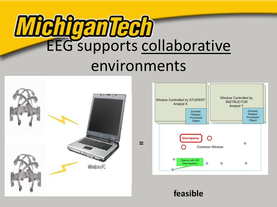 EEG supports collaborative environments = feasible