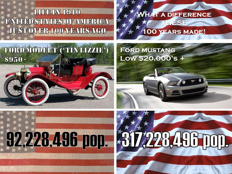 What a difference THESE 100 years made! Ford mustang Low $20,000's +