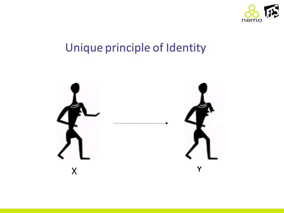Unique principle of Identity X Y