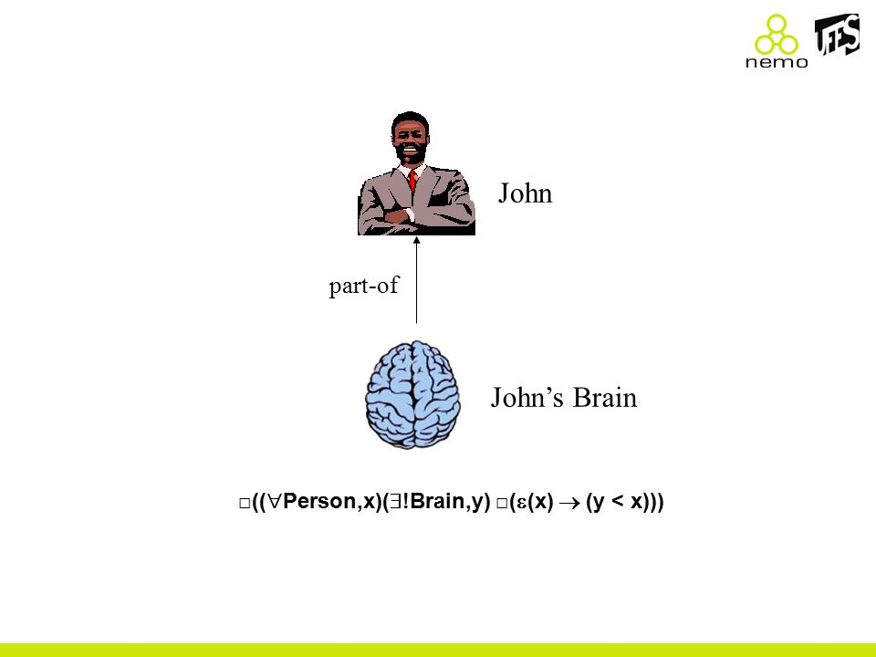 John John's Brain part-of □((  Person,x)(  !Brain,y) □(  (x)  (y < x)))