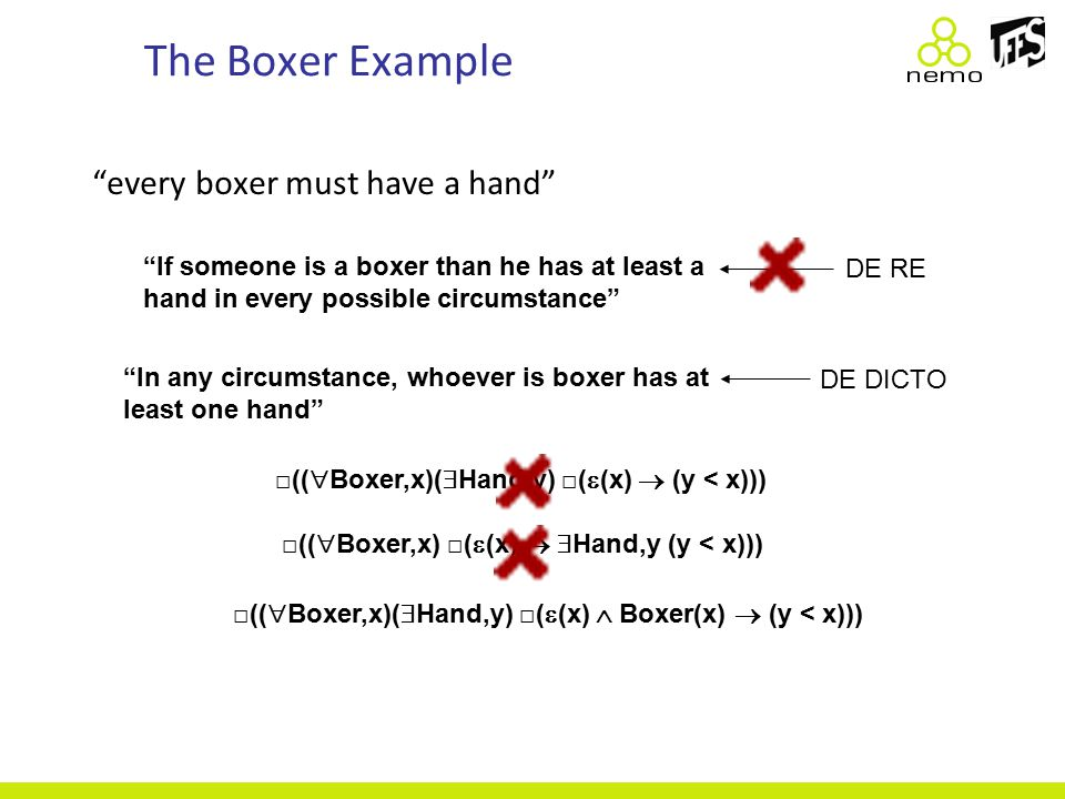 The Boxer Example every boxer must have a hand If someone is a boxer than he has at least a hand in every possible circumstance DE RE DE DICTO In any circumstance, whoever is boxer has at least one hand □((  Boxer,x)(  Hand,y) □(  (x)  (y < x))) □((  Boxer,x) □(  (x)   Hand,y (y < x))) □((  Boxer,x)(  Hand,y) □(  (x)  Boxer(x)  (y < x)))