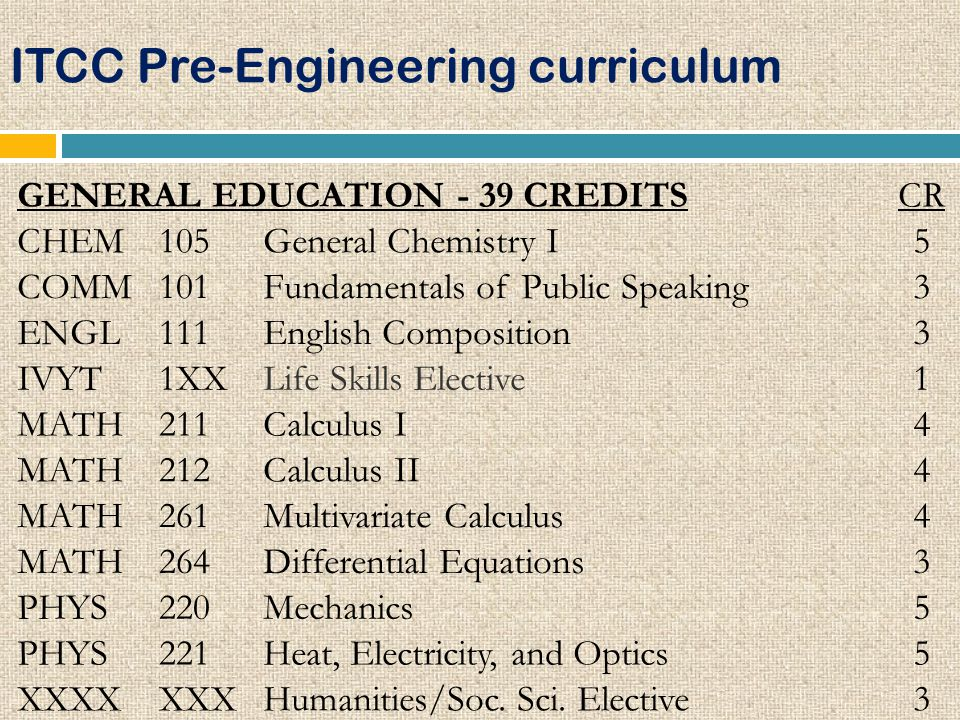 ITCC Pre-Engineering curriculum GENERAL EDUCATION - 39 CREDITSCR CHEM105General Chemistry I5 COMM101Fundamentals of Public Speaking3 ENGL111English Co