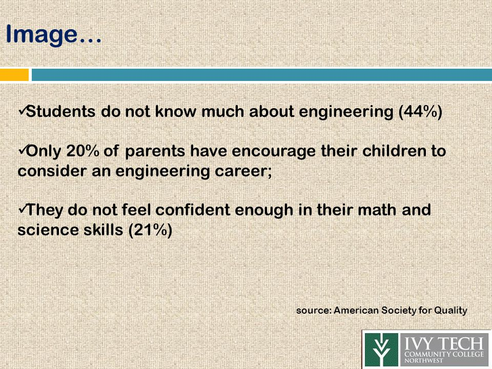 Image… Students do not know much about engineering (44%) Only 20% of parents have encourage their children to consider an engineering career; They do not feel confident enough in their math and science skills (21%) source: American Society for Quality