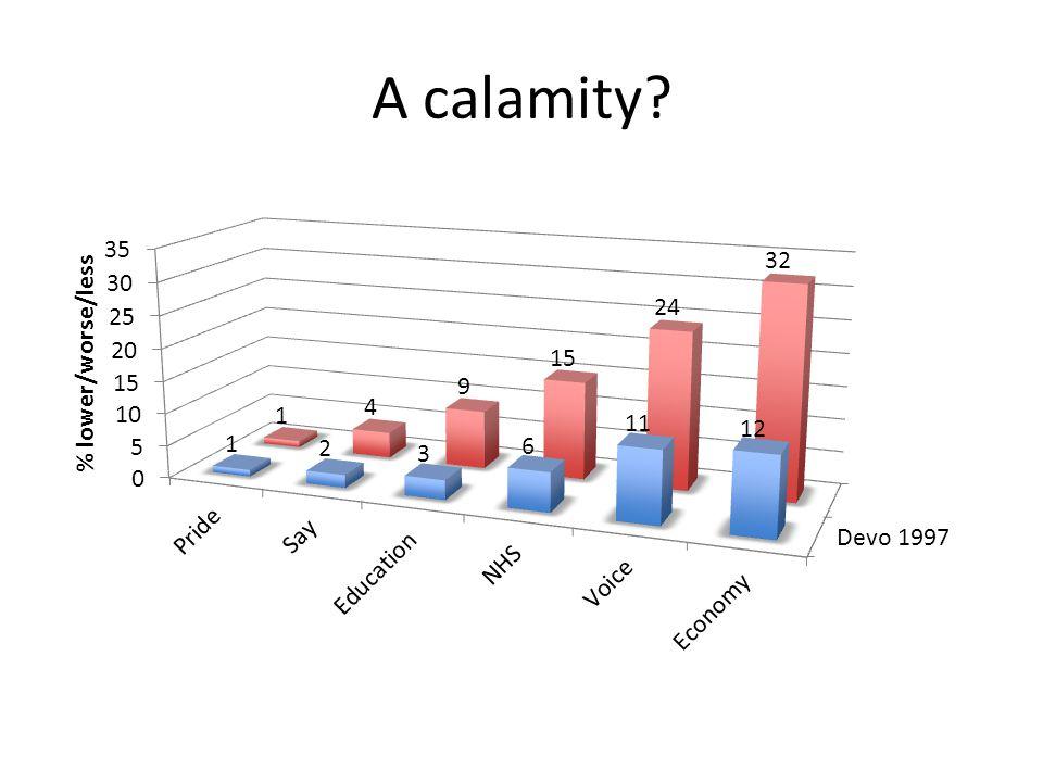 A calamity