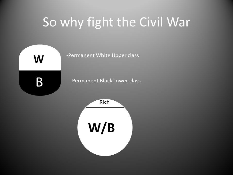 So why fight the Civil War W B -Permanent White Upper class -Permanent Black Lower class W/B Rich