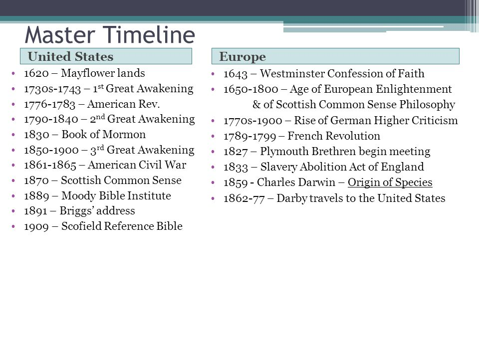 Master Timeline United StatesEurope 1620 – Mayflower lands 1730s-1743 – 1 st Great Awakening 1776-1783 – American Rev.