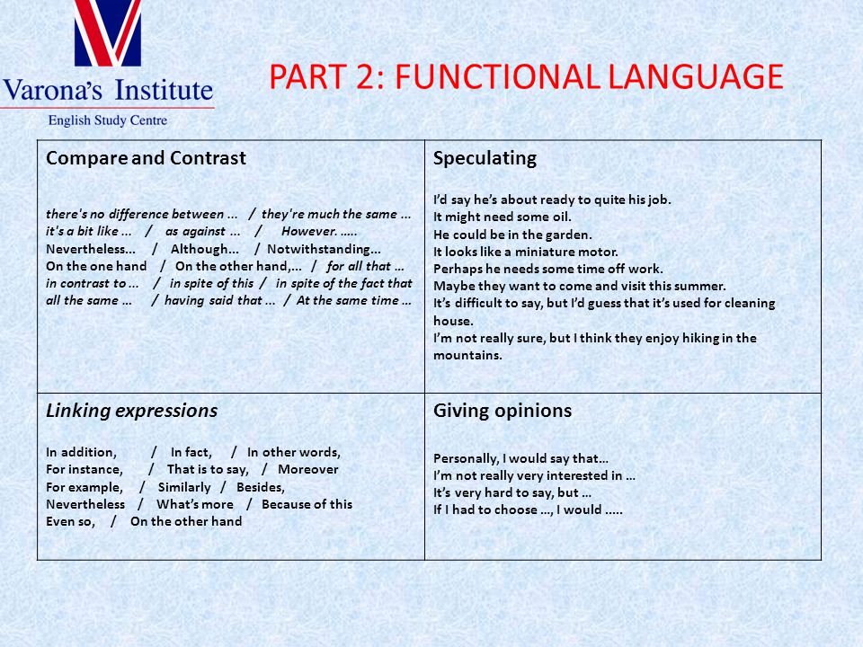 PART 2: FUNCTIONAL LANGUAGE Compare and Contrast there's no difference between... / they're much the same... it's a bit like... / as against... / Howe