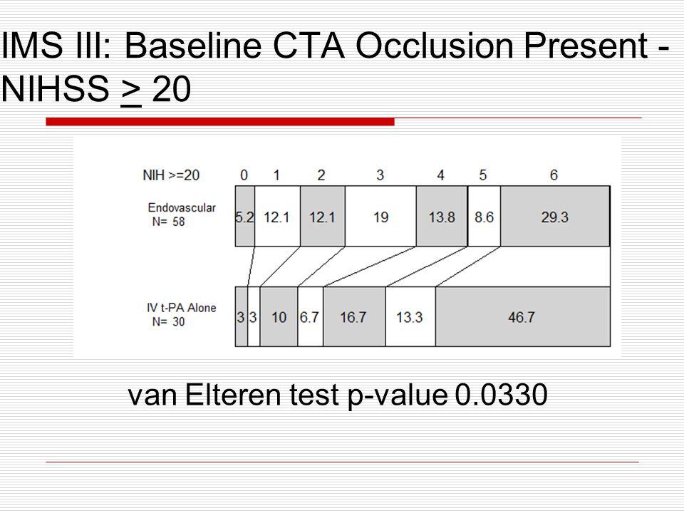 IMS III: Baseline CTA Occlusion Present - NIHSS > 20 van Elteren test p-value 0.0330