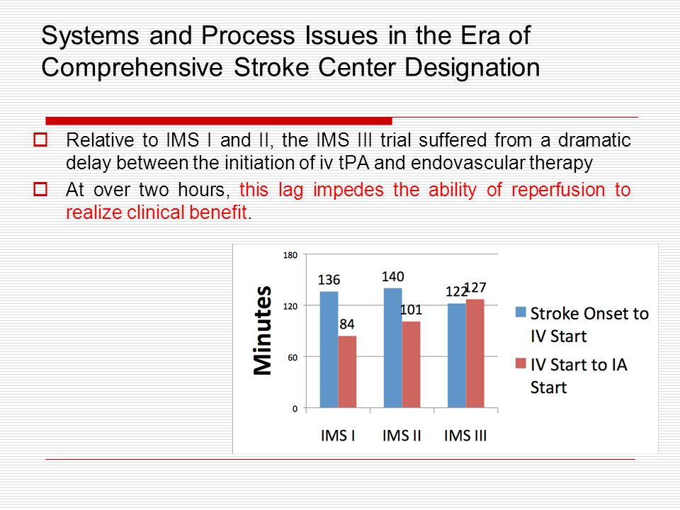 Systems and Process Issues in the Era of Comprehensive Stroke Center Designation  Relative to IMS I and II, the IMS III trial suffered from a dramatic delay between the initiation of iv tPA and endovascular therapy  At over two hours, this lag impedes the ability of reperfusion to realize clinical benefit.