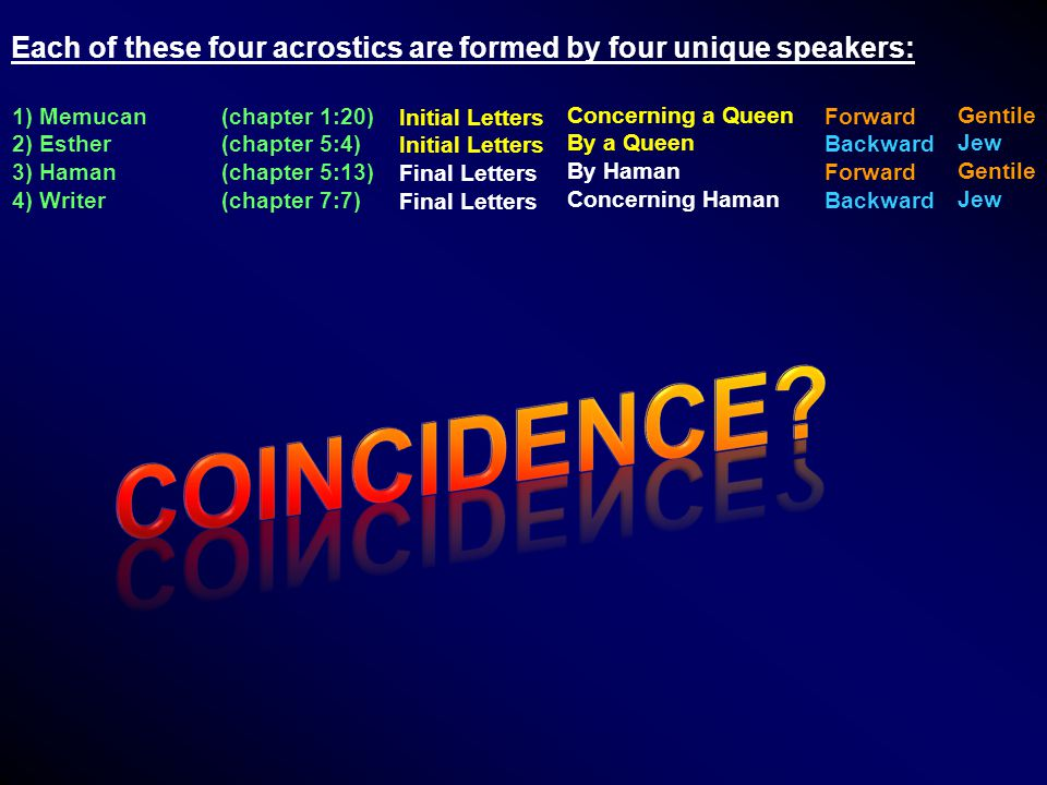 1) Memucan(chapter 1:20) 2) Esther(chapter 5:4) 3) Haman(chapter 5:13) 4) Writer(chapter 7:7) Each of these four acrostics are formed by four unique speakers: Initial Letters Final Letters Forward Backward Forward Backward Gentile Jew Gentile Jew Concerning a Queen By a Queen By Haman Concerning Haman