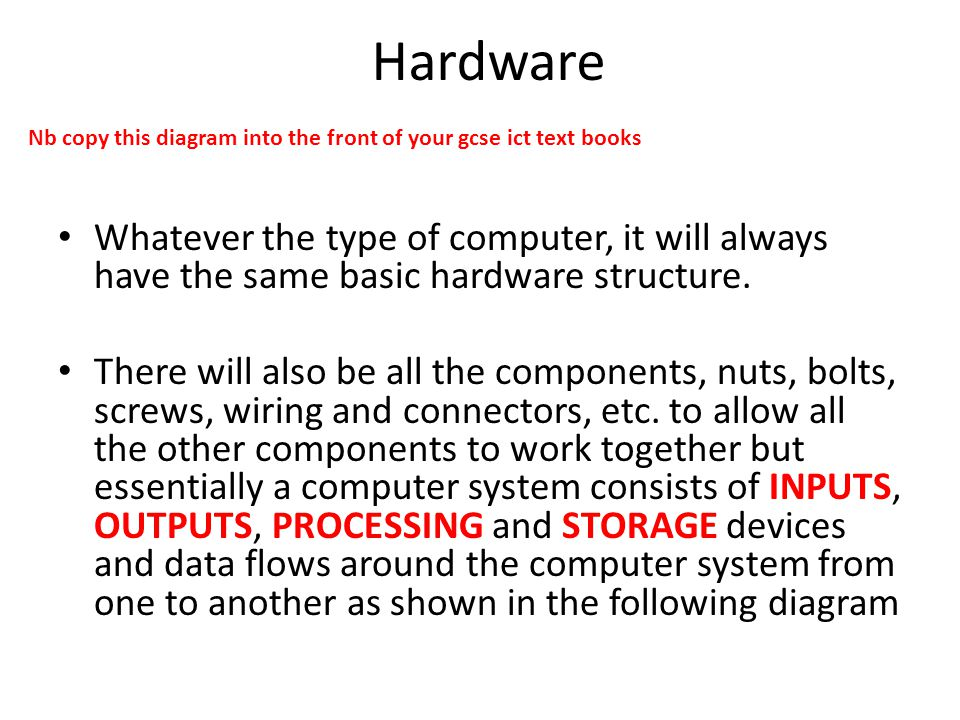 Hardware Whatever the type of computer, it will always have the same basic hardware structure.