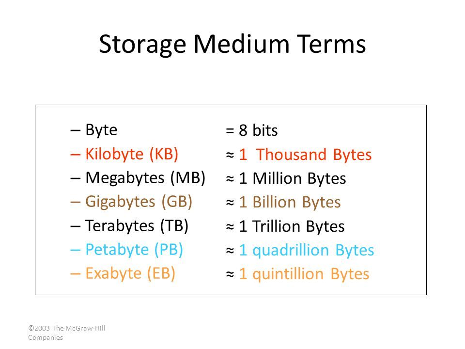 ©2003 The McGraw-Hill Companies Storage Medium Terms – Byte – Kilobyte (KB) – Megabytes (MB) – Gigabytes (GB) – Terabytes (TB) – Petabyte (PB) – Exabyte (EB) = 8 bits ≈ 1 Thousand Bytes ≈ 1 Million Bytes ≈ 1 Billion Bytes ≈ 1 Trillion Bytes ≈ 1 quadrillion Bytes ≈ 1 quintillion Bytes