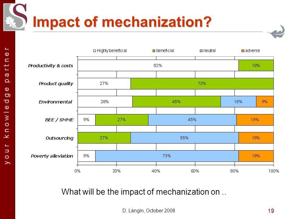 y o u r k n o w l e d g e p a r t n e r D.Längin, October 2008 19 Impact of mechanization.