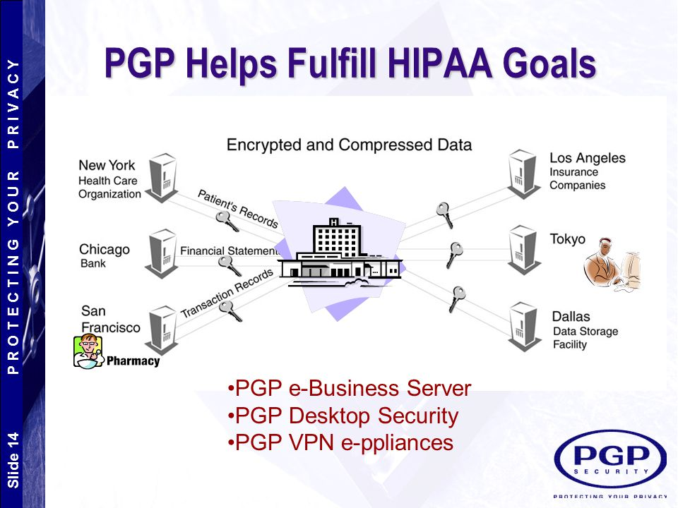 Slide 14 P R O T E C T I N G Y O U R P R I V A C Y PGP Helps Fulfill HIPAA Goals PGP e-Business Server PGP Desktop Security PGP VPN e-ppliances