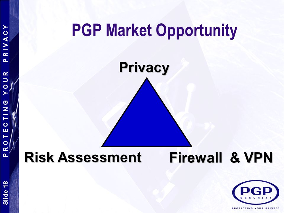 Slide 18 P R O T E C T I N G Y O U R P R I V A C Y PGP Market Opportunity Privacy Risk Assessment Firewall & VPN