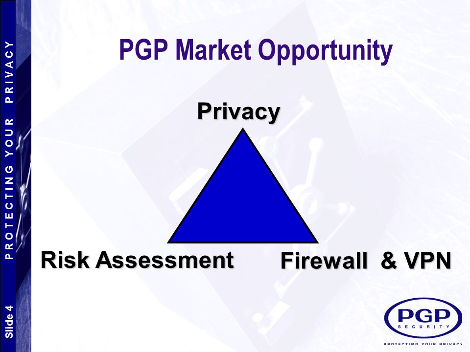 Slide 4 P R O T E C T I N G Y O U R P R I V A C Y PGP Market Opportunity Privacy Risk Assessment Firewall & VPN