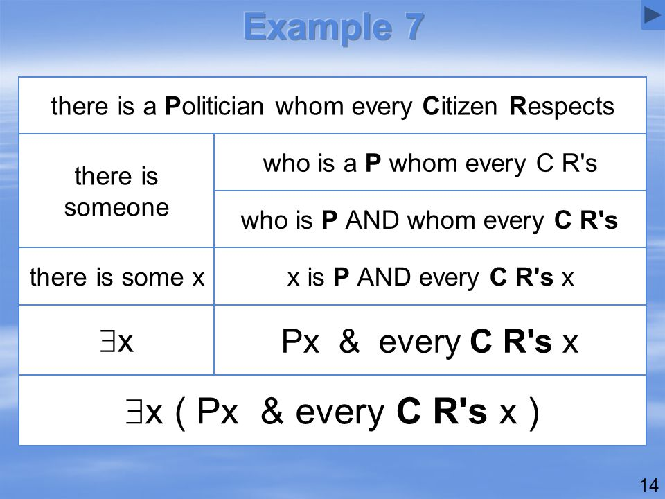 14 Px & every C R s x xx  x ( Px & every C R s x ) x is P AND every C R s xthere is some x who is P AND whom every C R s who is a P whom every C R s there is someone there is a Politician whom every Citizen Respects