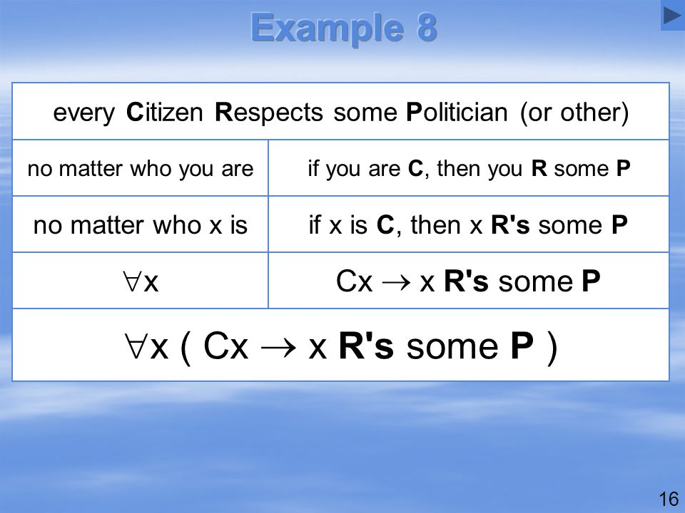 16 Cx  x R s some P xx  x ( Cx  x R s some P ) if x is C, then x R s some Pno matter who x is if you are C, then you R some Pno matter who you are every Citizen Respects some Politician (or other)