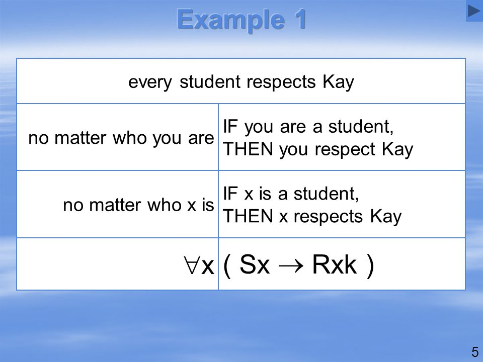 5 ( Sx  Rxk ) xx IF x is a student, THEN x respects Kay no matter who x is IF you are a student, THEN you respect Kay no matter who you are every student respects Kay