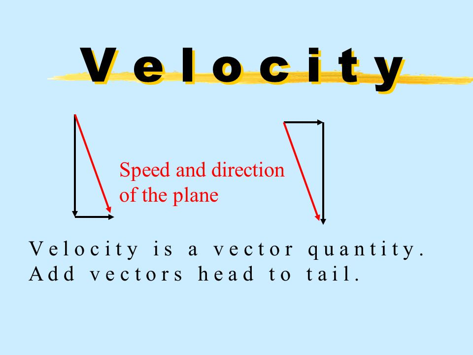 V e l o c i t y V e l o c i t y Wind blowing at 20 mph Plane traveling at 100 mph What speed and direction does the plane travel