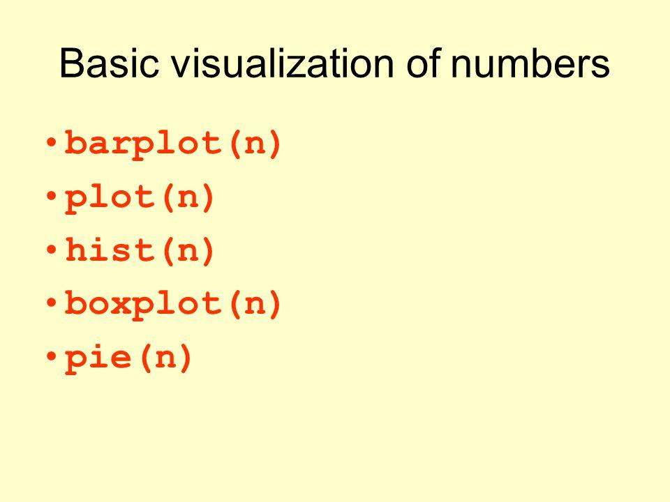 Basic visualization of numbers barplot(n) plot(n) hist(n) boxplot(n) pie(n)
