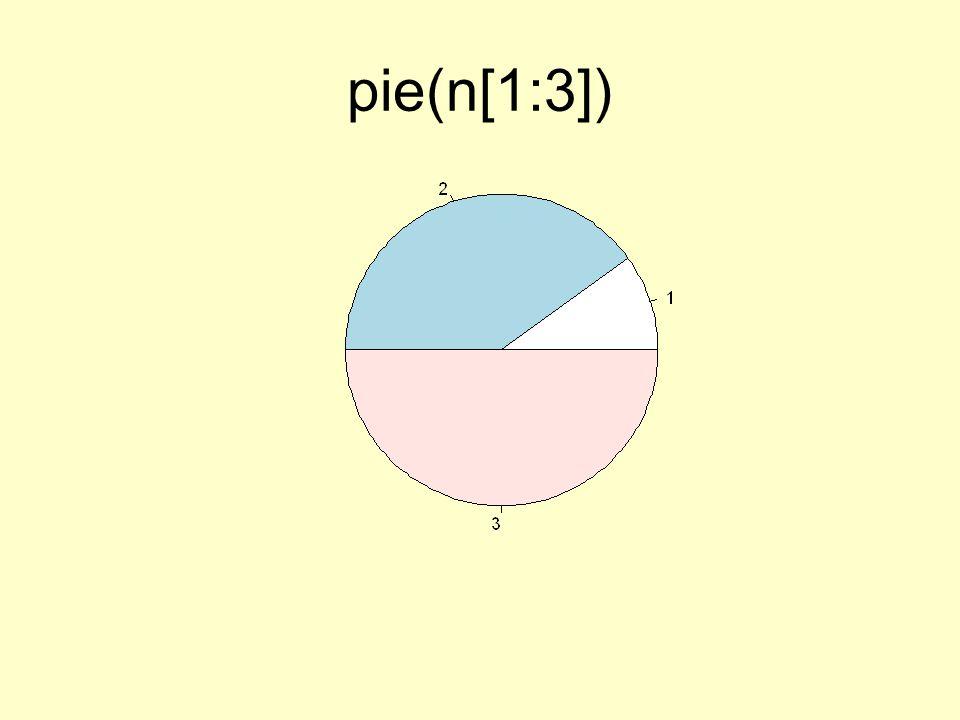 pie(n[1:3])