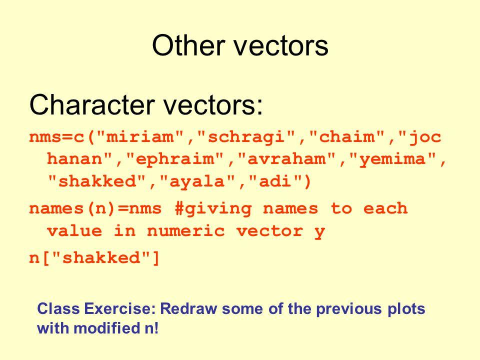 Other vectors Character vectors: nms=c(