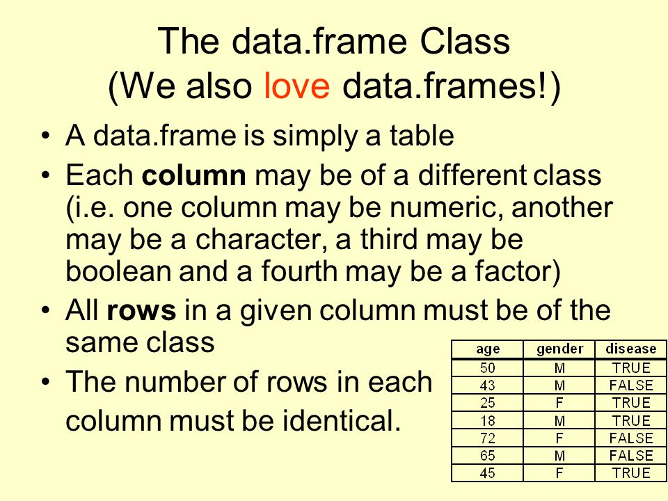 The data.frame Class (We also love data.frames!) A data.frame is simply a table Each column may be of a different class (i.e.