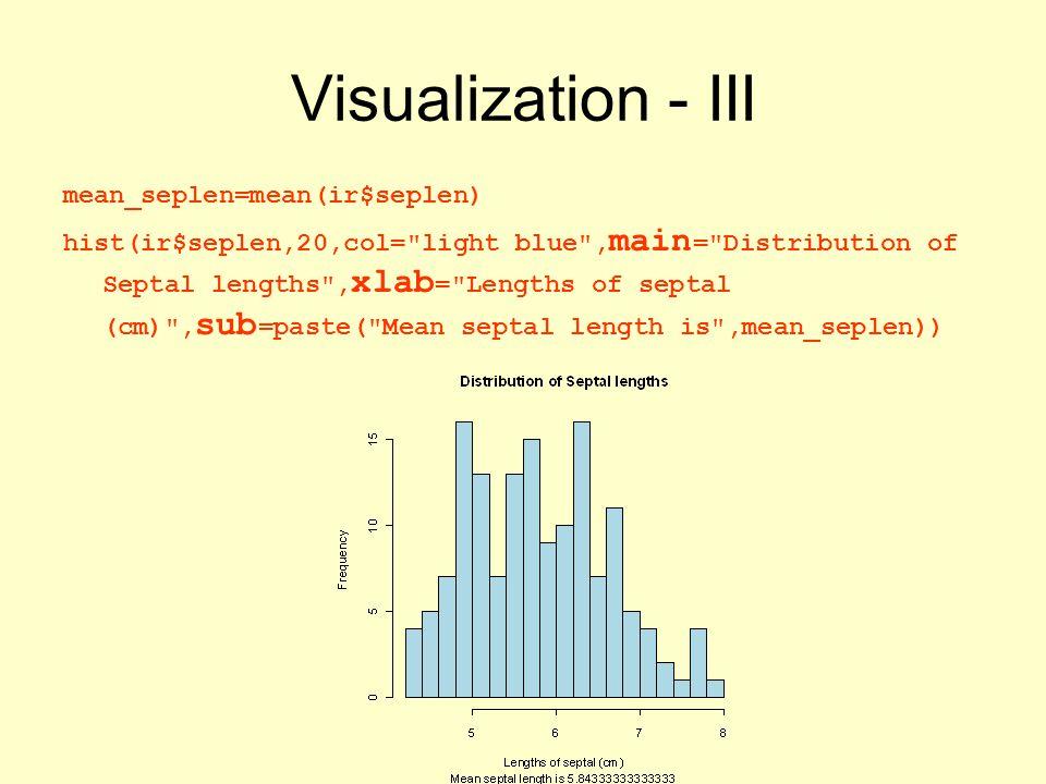 Visualization - III mean_seplen=mean(ir$seplen) hist(ir$seplen,20,col= light blue , main = Distribution of Septal lengths , xlab = Lengths of septal (cm) , sub =paste( Mean septal length is ,mean_seplen))