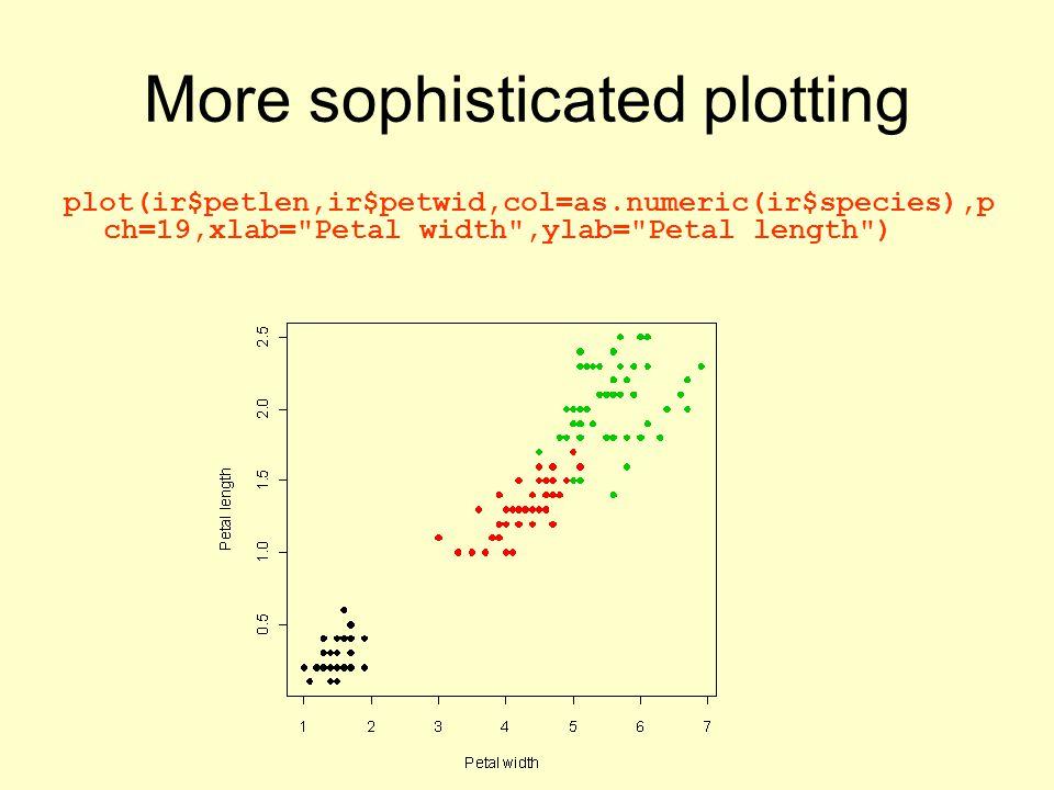 More sophisticated plotting plot(ir$petlen,ir$petwid,col=as.numeric(ir$species),p ch=19,xlab= Petal width ,ylab= Petal length )