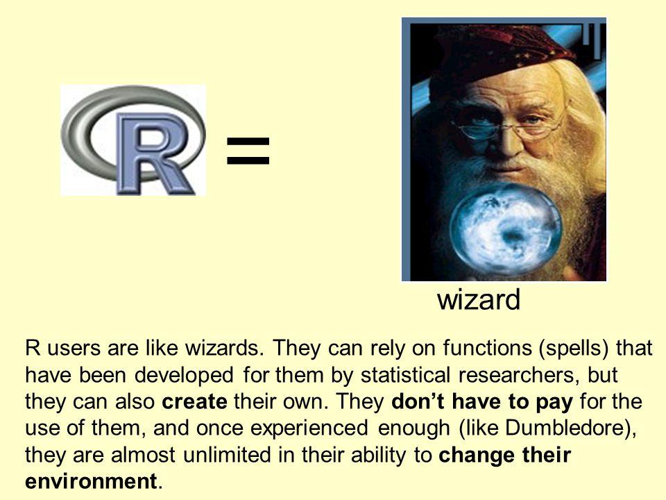 R's strengths Data management & manipulation Statistics Graphics Programming language Active user community Free!