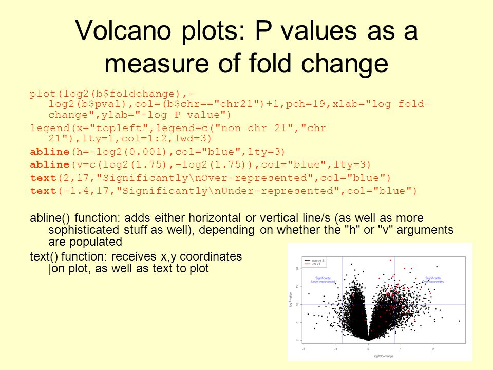 Volcano plots: P values as a measure of fold change plot(log2(b$foldchange),- log2(b$pval),col=(b$chr== chr21 )+1,pch=19,xlab= log fold- change ,ylab= -log P value ) legend(x= topleft ,legend=c( non chr 21 , chr 21 ),lty=1,col=1:2,lwd=3) abline(h=-log2(0.001),col= blue ,lty=3) abline(v=c(log2(1.75),-log2(1.75)),col= blue ,lty=3) text(2,17, Significantly\nOver-represented ,col= blue ) text(-1.4,17, Significantly\nUnder-represented ,col= blue ) abline() function: adds either horizontal or vertical line/s (as well as more sophisticated stuff as well), depending on whether the h or v arguments are populated text() function: receives x,y coordinates |on plot, as well as text to plot
