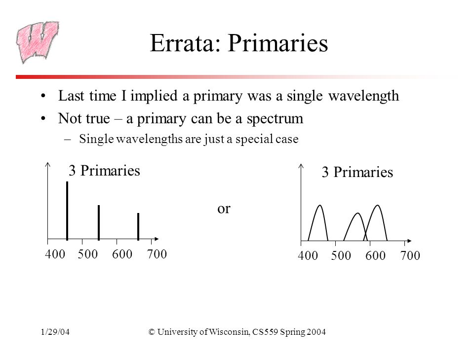 1/29/04© University of Wisconsin, CS559 Spring 2004 Errata: Primaries Last time I implied a primary was a single wavelength Not true – a primary can be a spectrum –Single wavelengths are just a special case 400500600700 3 Primaries 400500600700 3 Primaries or
