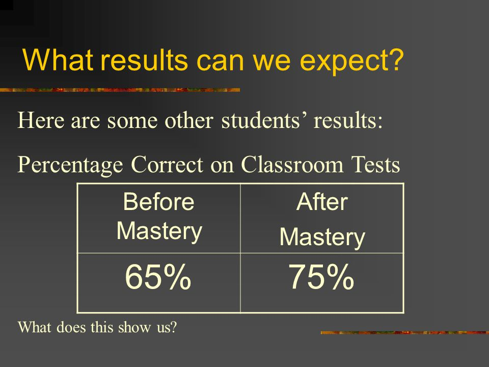 What results can we expect? Here are some other students' results: Percentage Correct on Classroom Tests Before Mastery After Mastery 65%75% What does