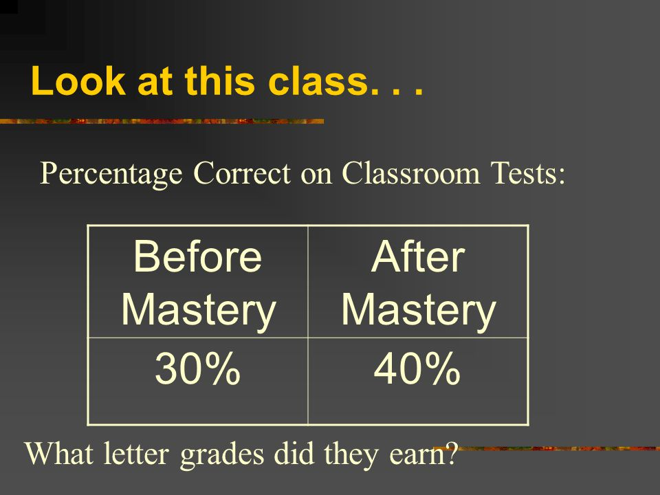 Look at this class... Percentage Correct on Classroom Tests: Before Mastery After Mastery 30%40% What letter grades did they earn?