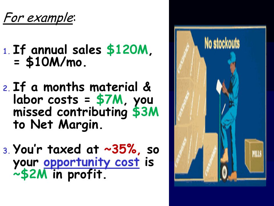 For example: 1. If annual sales $120M, = $10M/mo.