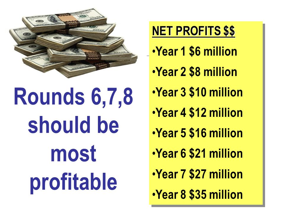 NET PROFITS $$ Year 1 $6 million Year 2 $8 million Year 3 $10 million Year 4 $12 million Year 5 $16 million Year 6 $21 million Year 7 $27 million Year 8 $35 million NET PROFITS $$ Year 1 $6 million Year 2 $8 million Year 3 $10 million Year 4 $12 million Year 5 $16 million Year 6 $21 million Year 7 $27 million Year 8 $35 million Rounds 6,7,8 should be most profitable