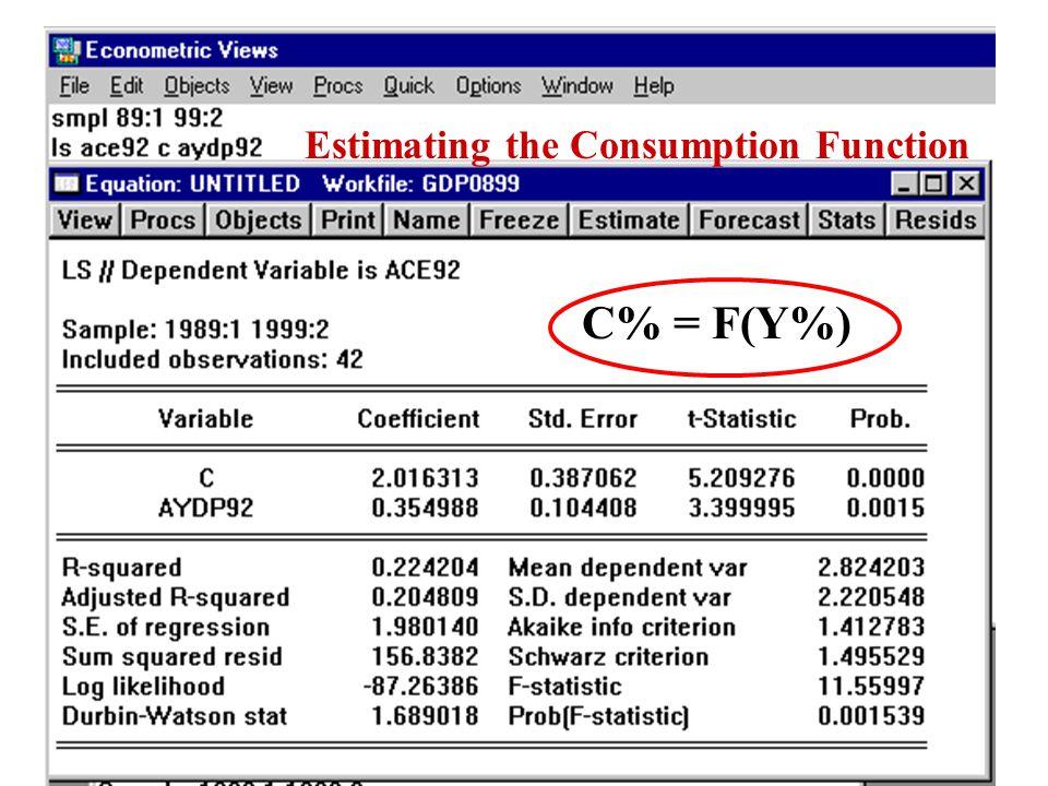 Estimating the Consumption Function C% = F(Y%)