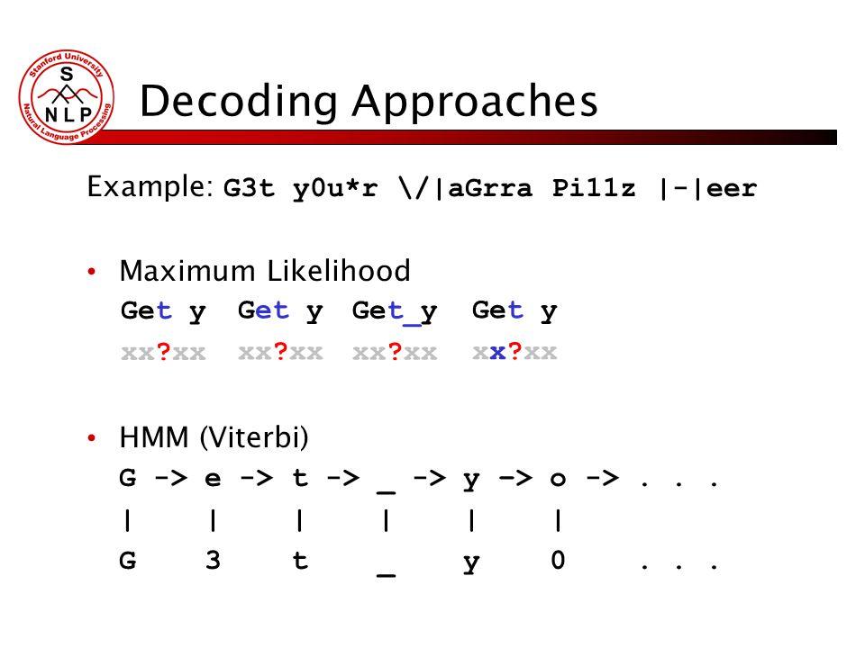 Example: G3t y0u*r \/|aGrra Pi11z |-|eer Maximum Likelihood HMM (Viterbi) G -> e -> t -> _ -> y –> o ->...