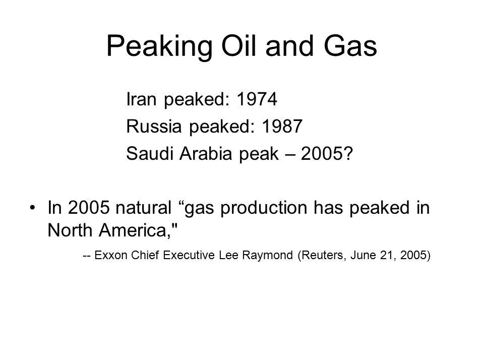 "Peaking Oil and Gas Iran peaked: 1974 Russia peaked: 1987 Saudi Arabia peak – 2005? In 2005 natural ""gas production has peaked in North America,"