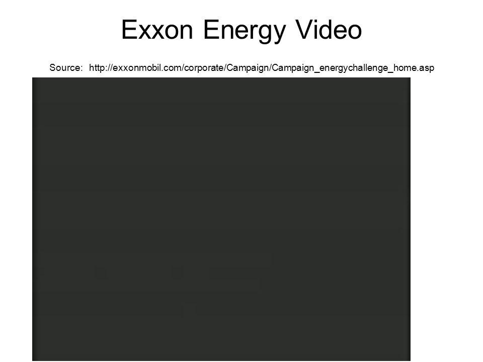 Exxon Energy Video Source: http://exxonmobil.com/corporate/Campaign/Campaign_energychallenge_home.asp