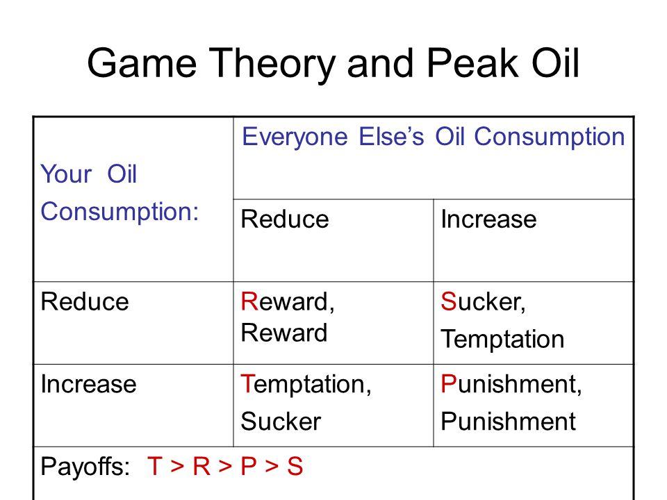 Game Theory and Peak Oil Your Oil Consumption: Everyone Else's Oil Consumption ReduceIncrease ReduceReward, Reward Sucker, Temptation IncreaseTemptati