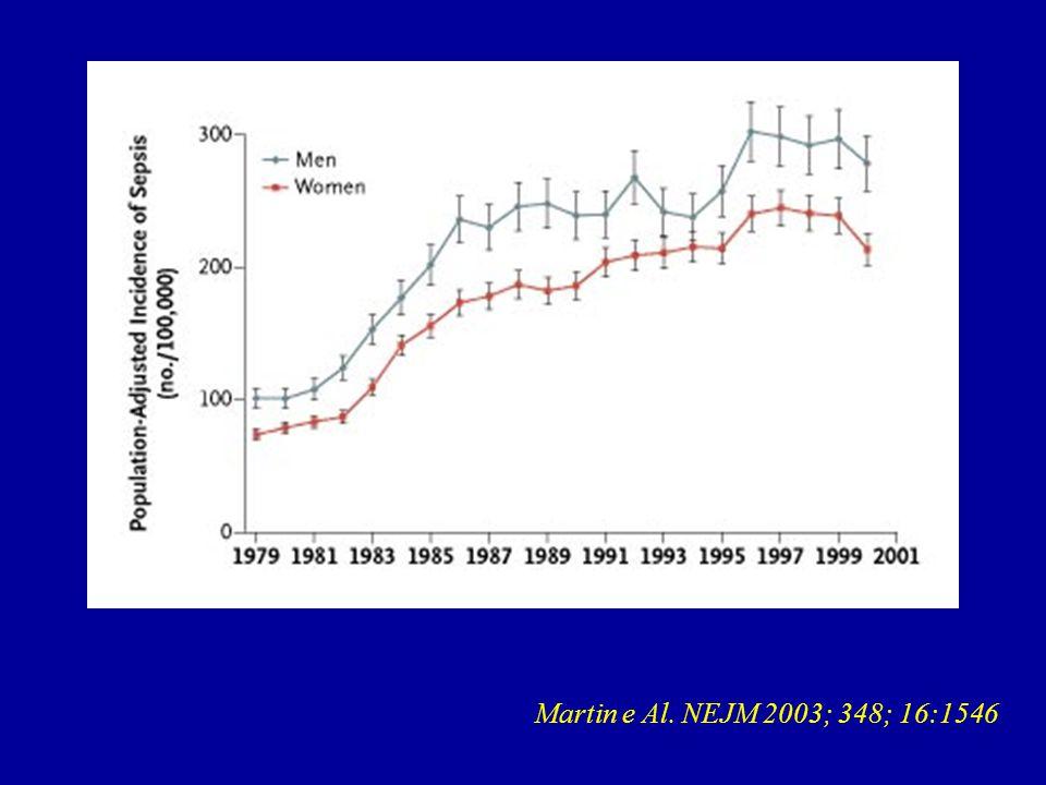 Martin e Al. NEJM 2003; 348; 16:1546